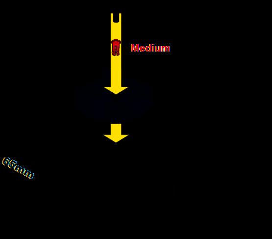 Použití držáku podkladního hranolu KIT-3-DPH pro rektifikační terče BUZON