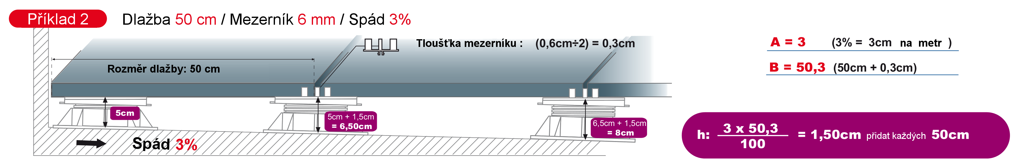 navyšování terčů pod dlažbu - příklad 2