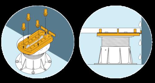 Buzon U-EDGE podpěra je použitelná s třemi velikostmi mezerníků