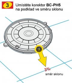Umístění sklonového korektoru