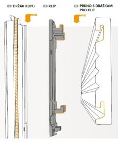 Systém uchycení Techniclic®