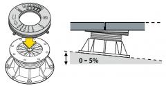 Nastavení spád keramické dlažby na terčích pomocí sklonového korektoru