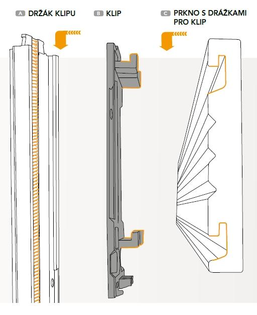 Použití a jednotlivé části systému Techniclic
