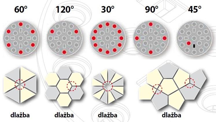Použití kruhovým mezerníku BC-TABS-C