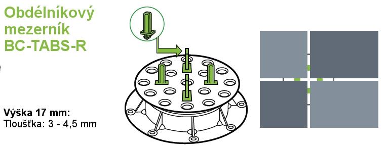 Použití BC-TABS-R-H17 mezerníků BC série nivelizačních podstavců BUZON