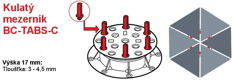Použití mezerníků BC-TABS-C-H17 BC série rektifikačních terčů BUZON