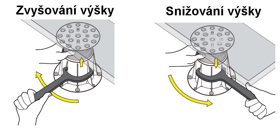 Použití montážního klíče BUZON