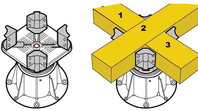 Použití držáku BC-BATTEN-KIT s přídavnými držáčky