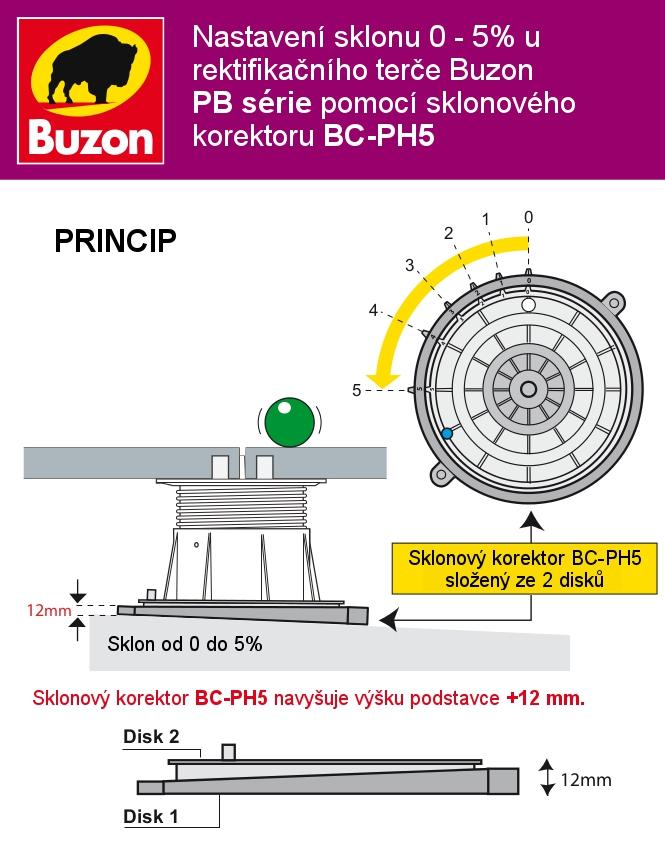 Nastavení sklonu PB terče Buzon pomocí korektoru BC-PH5