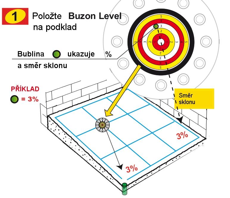 Rektifikační terče Buzon - návod BC-PH5 krok 1