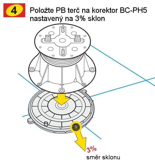Instalace rektifikačního terče Buzon PB série