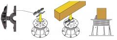 PB-CLIP-KIT5 použití