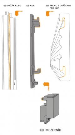 Systém uchycení Techniclic s mezerníky