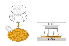 Ilustrace použití korektoru U-PH5 pro úpravu spádu terasy