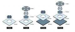 BUZON kombinace produktů pro podepření v nízkých prosterech
